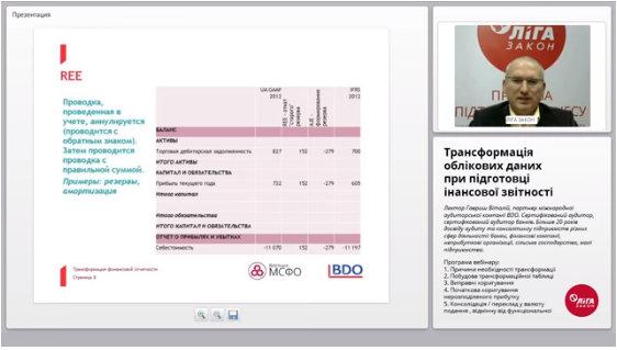 Трансформация учетных данных при подготовке финансовой отчетности